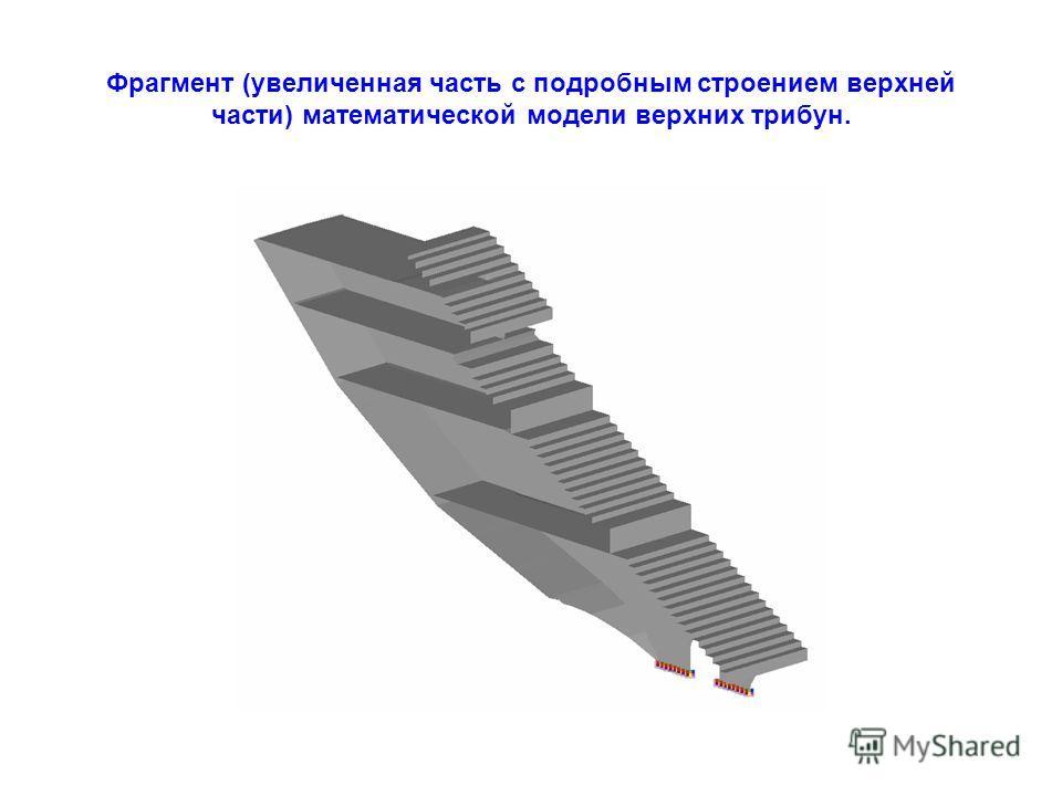 Фрагмент (увеличенная часть с подробным строением верхней части) математической модели верхних трибун.