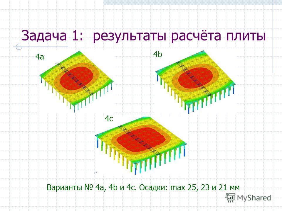 Задача 1: результаты расчёта плиты Варианты 4a, 4b и 4c. Осадки: max 25, 23 и 21 мм 4с 4a4a 4b4b