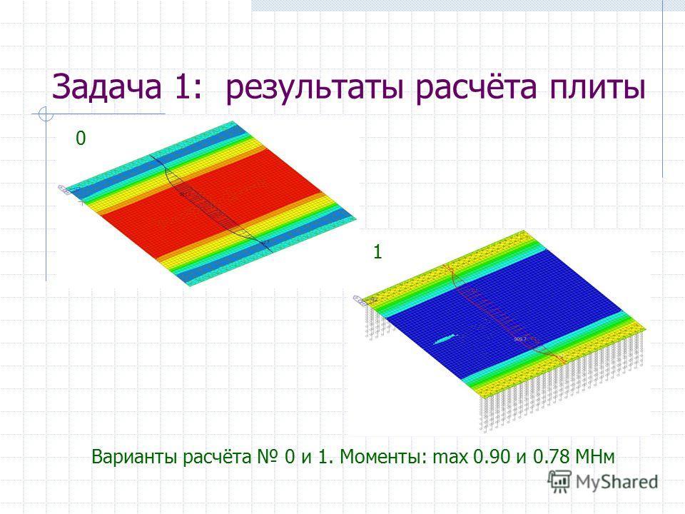 Задача 1: результаты расчёта плиты Варианты расчёта 0 и 1. Моменты: max 0.90 и 0.78 МНм 0 1