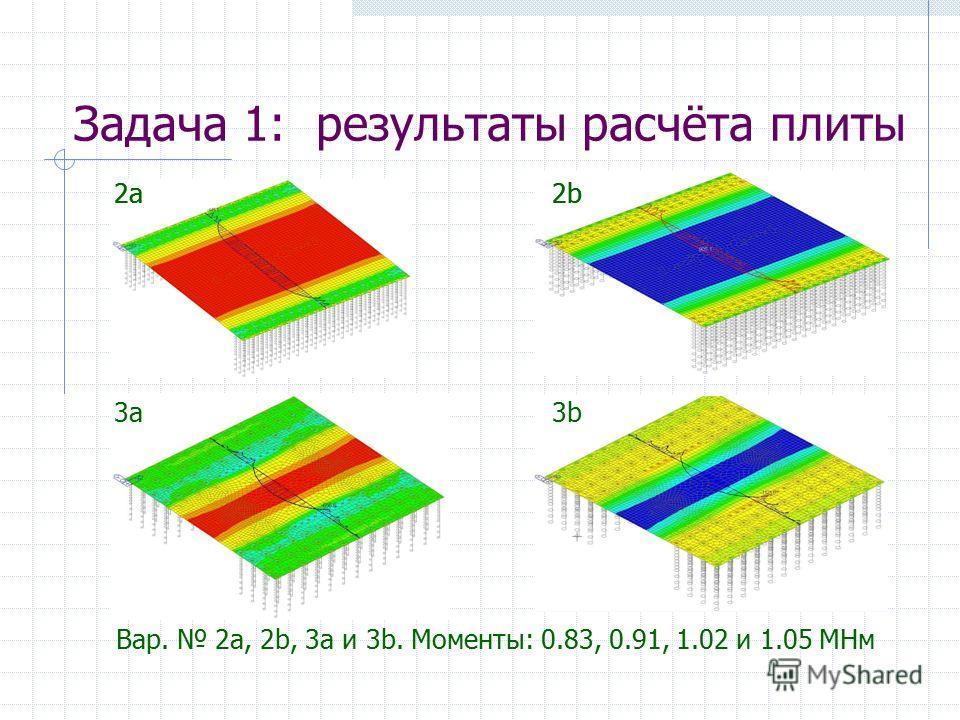 Задача 1: результаты расчёта плиты Вар. 2a, 2b, 3a и 3b. Моменты: 0.83, 0.91, 1.02 и 1.05 МНм 2a2a2b2a2a 3a3b
