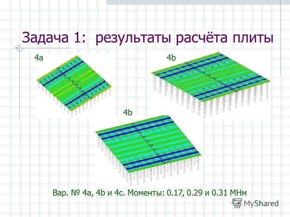 Задача 1: результаты расчёта плиты Вар. 4a, 4b и 4с. Моменты: 0.17, 0.29 и 0.31 МНм 4a4a4b4b 4b4b