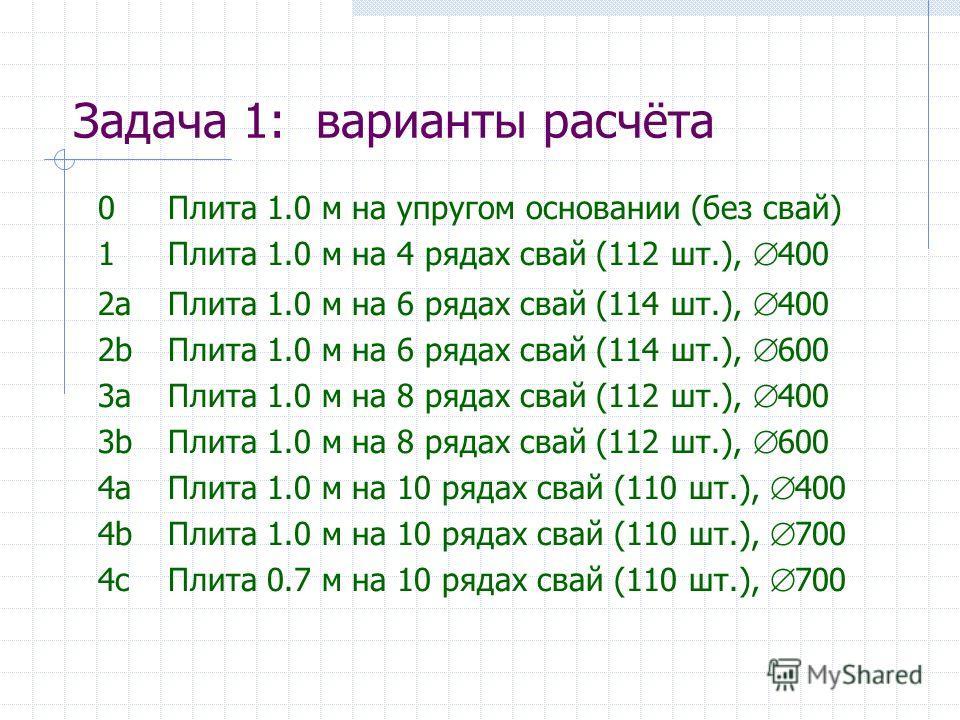 Задача 1: варианты расчёта 0Плита 1.0 м на упругом основании (без свай) 1Плита 1.0 м на 4 рядах свай (112 шт.), 400 2aПлита 1.0 м на 6 рядах свай (114 шт.), 400 2bПлита 1.0 м на 6 рядах свай (114 шт.), 600 3aПлита 1.0 м на 8 рядах свай (112 шт.), 400