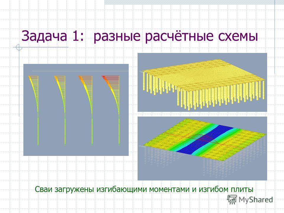Задача 1: разные расчётные схемы Сваи загружены изгибающими моментами и изгибом плиты