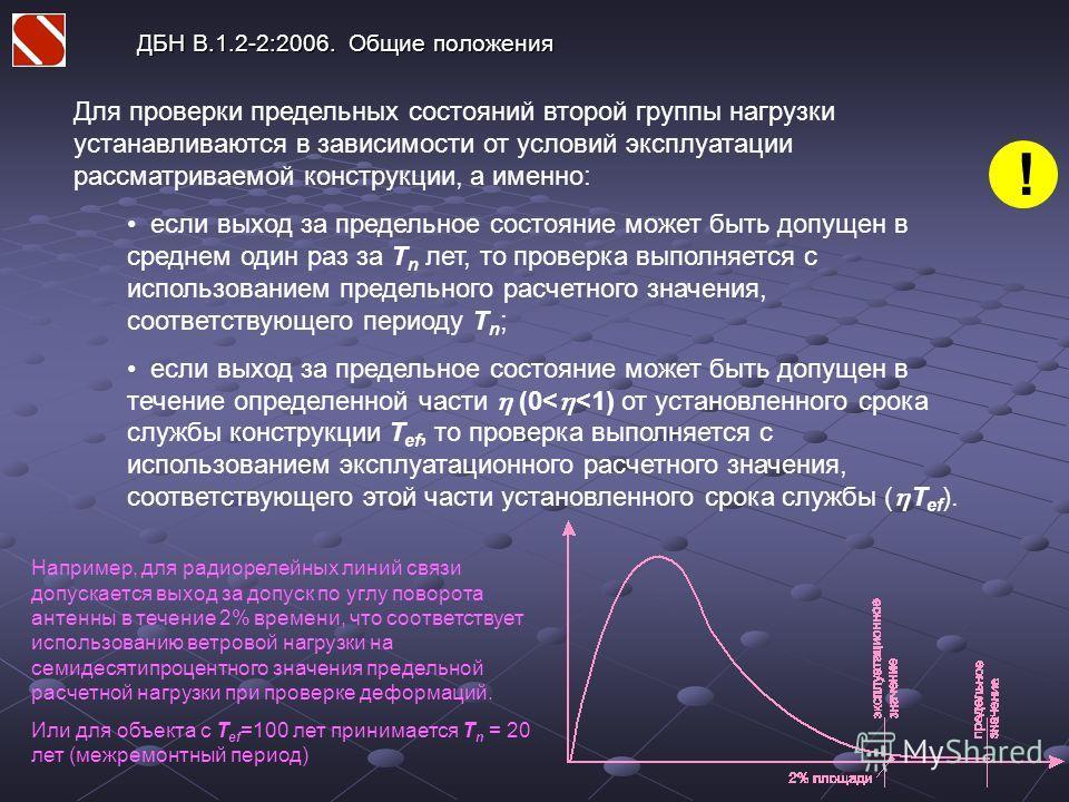 ДБН В.1.2-2:2006. Общие положения Для проверки предельных состояний второй группы нагрузки устанавливаются в зависимости от условий эксплуатации рассматриваемой конструкции, а именно: если выход за предельное состояние может быть допущен в среднем од