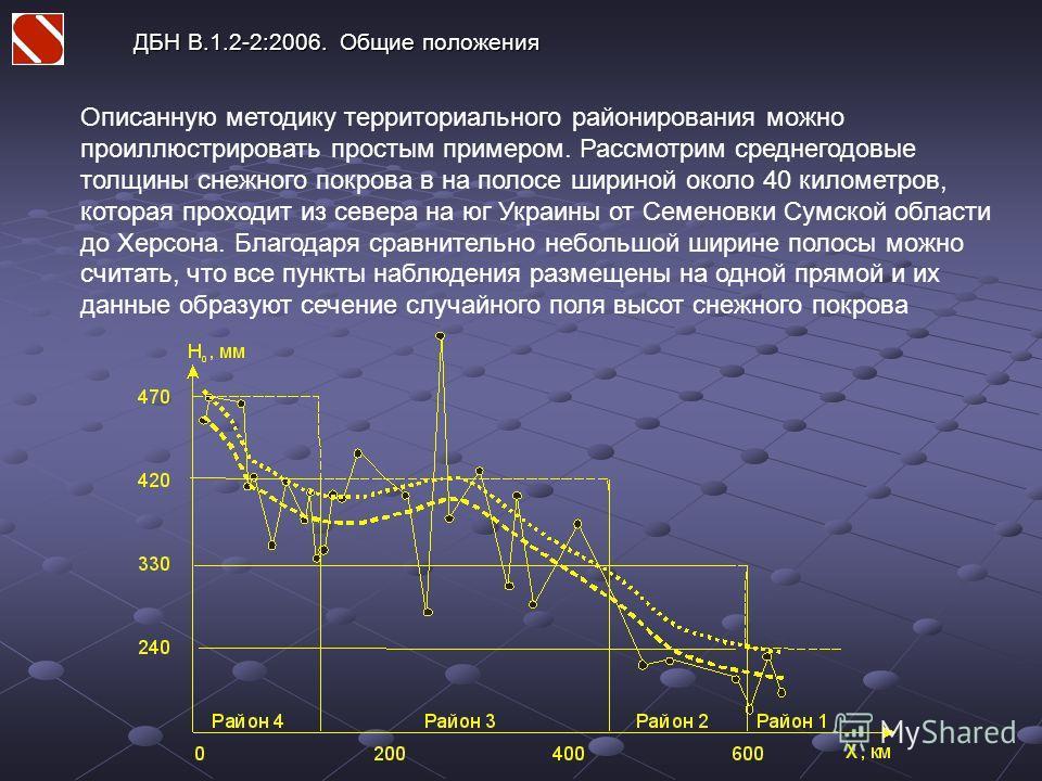 ДБН В.1.2-2:2006. Общие положения Описанную методику территориального районирования можно проиллюстрировать простым примером. Рассмотрим среднегодовые толщины снежного покрова в на полосе шириной около 40 километров, которая проходит из севера на юг