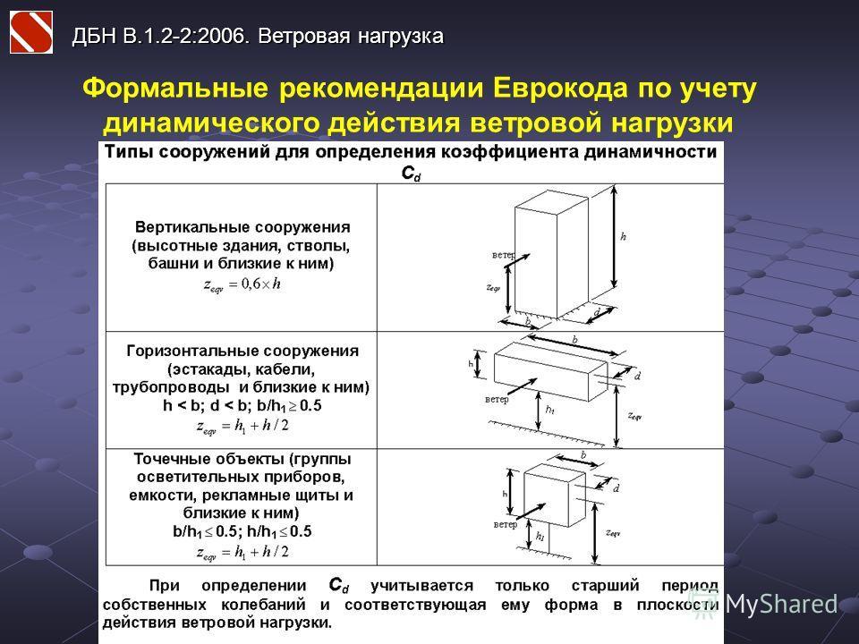 ДБН В.1.2-2:2006. Ветровая нагрузка Формальные рекомендации Еврокода по учету динамического действия ветровой нагрузки