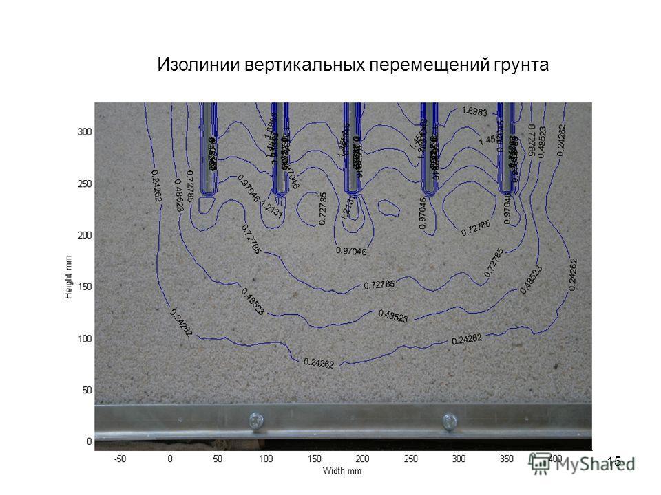 Изолинии вертикальных перемещений грунта 15