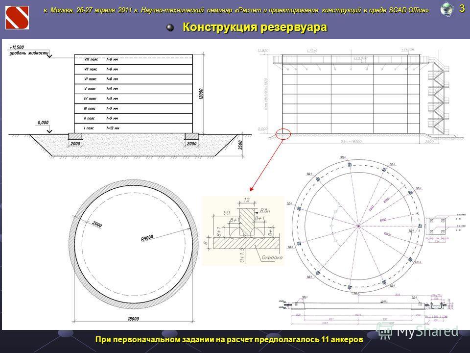 Конструкция резервуара 3 При первоначальном задании на расчет предполагалось 11 анкеров г. Москва, 26-27 апреля 2011 г. Научно-технический семинар «Расчет и проектирование конструкций в среде SCAD Office»