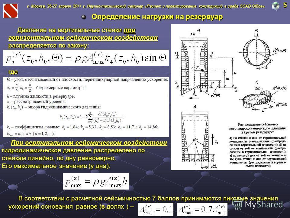Определение нагрузки на резервуар 5 Давление на вертикальные стенки при горизонтальном сейсмическом воздействии распределяется по закону Давление на вертикальные стенки при горизонтальном сейсмическом воздействии распределяется по закону: г. Москва,