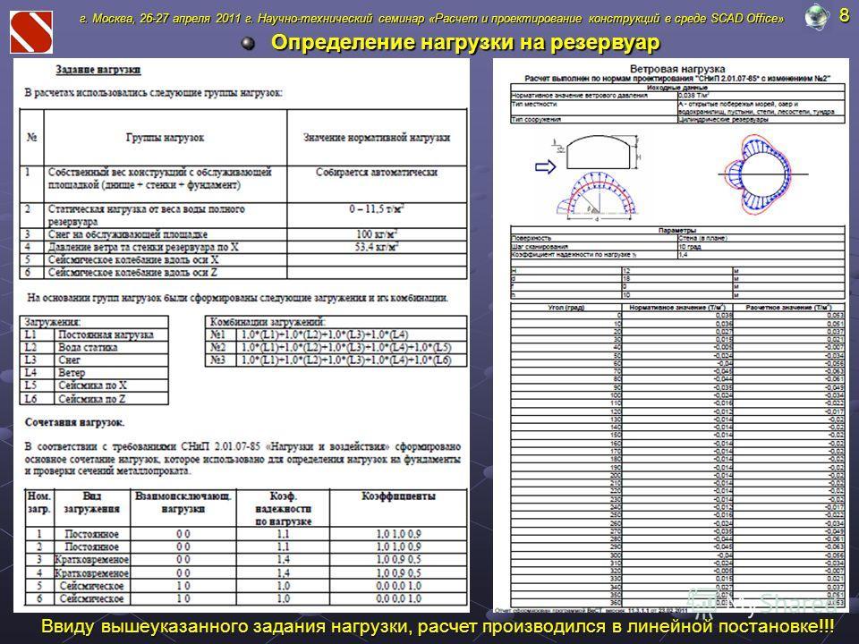 Определение нагрузки на резервуар 8 г. Москва, 26-27 апреля 2011 г. Научно-технический семинар «Расчет и проектирование конструкций в среде SCAD Office» Ввиду вышеуказанного задания нагрузки, расчет производился в линейной постановке!!!