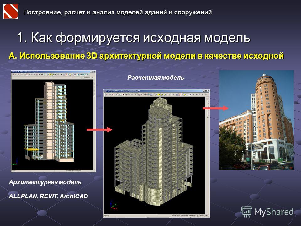 1. Как формируется исходная модель Архитектурная модель ALLPLAN, REVIT, ArchiCAD Расчетная модель А. Использование 3D архитектурной модели в качестве исходной