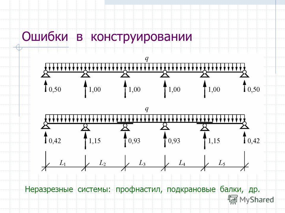 Oшибки в конструировании Неразрезные системы: профнастил, подкрановые балки, др.