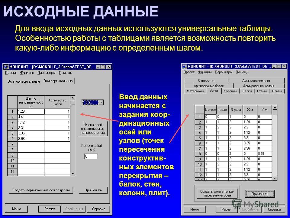 ИСХОДНЫЕ ДАННЫЕ Для ввода исходных данных используются универсальные таблицы. Особенностью работы с таблицами является возможность повторить какую-либо информацию с определенным шагом. Ввод данных начинается с задания коор- динационных осей или узлов
