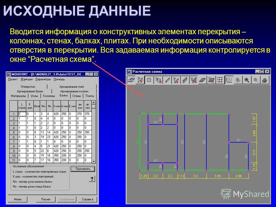 ИСХОДНЫЕ ДАННЫЕ Вводится информация о конструктивных элементах перекрытия – колоннах, стенах, балках, плитах. При необходимости описываются отверстия в перекрытии. Вся задаваемая информация контролируется в окне Расчетная схема.
