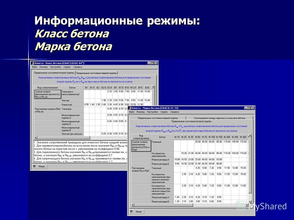 Информационные режимы: Класс бетона Марка бетона