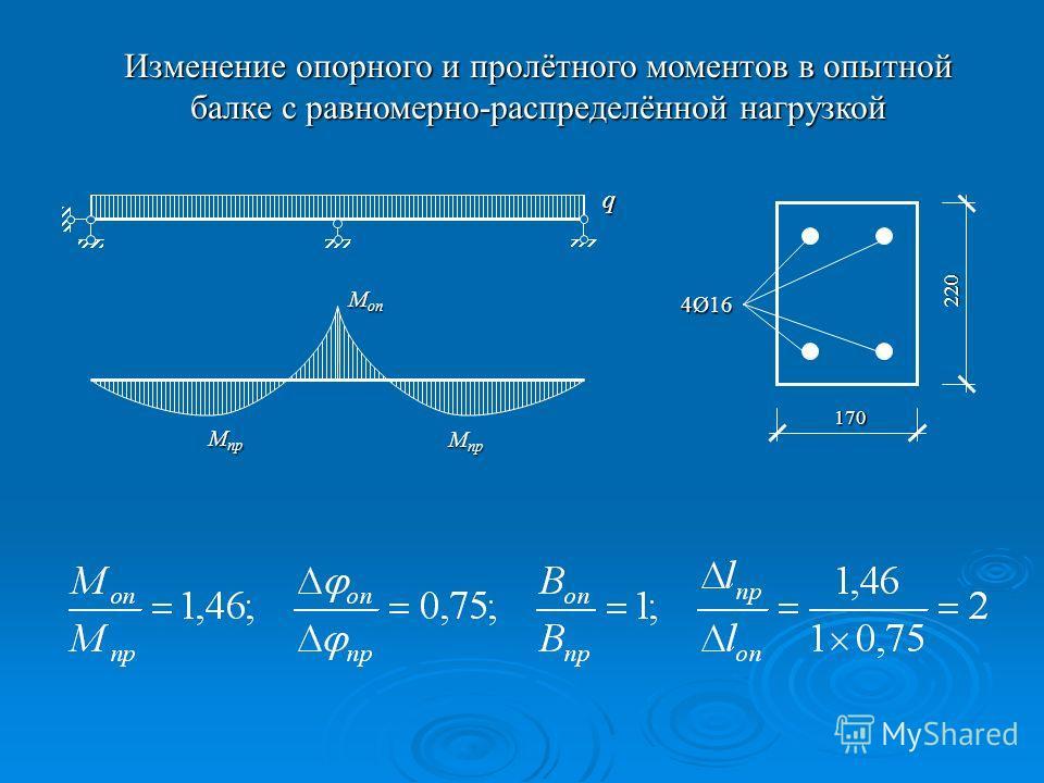 Изменение опорного и пролётного моментов в опытной балке с равномерно-распределённой нагрузкой q M оп M пр 170 220 4Ø16