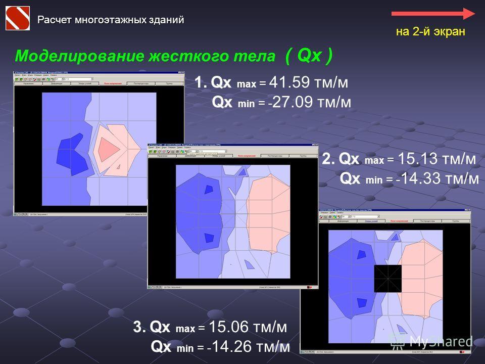 Моделирование жесткого тела ( Qx ) Расчет многоэтажных зданий 3. Qx max = 15.06 тм/м Qx min = - 14.26 тм/м 1. Qx max = 41.59 тм/м Qx min = - 27.09 тм/м 2. Qx max = 15.13 тм/м Qx min = - 14.33 тм/м на 2-й экран