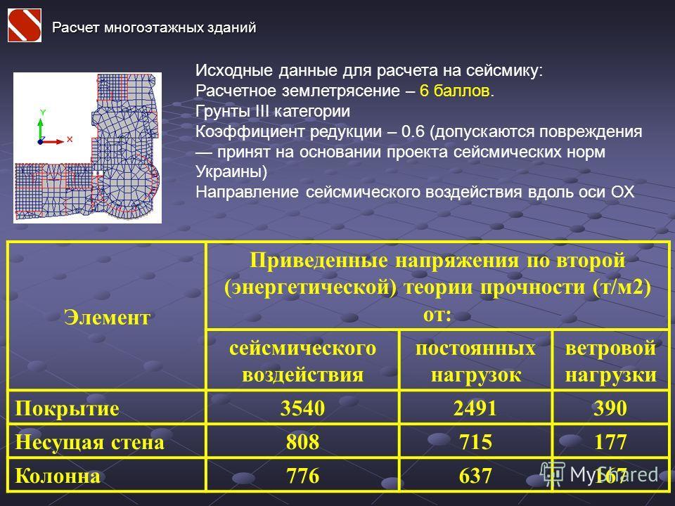 Расчет многоэтажных зданий Исходные данные для расчета на сейсмику: Расчетное землетрясение – 6 баллов. Грунты III категории Коэффициент редукции – 0.6 (допускаются повреждения принят на основании проекта сейсмических норм Украины) Направление сейсми