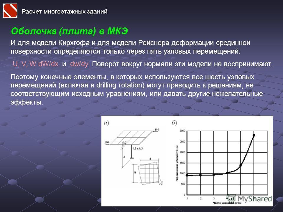 Расчет многоэтажных зданий Оболочка (плита) в МКЭ И для модели Кирхгофа и для модели Рейснера деформации срединной поверхности определяются только через пять узловых перемещений: U, V, W dW/dx и dw/dy. Поворот вокруг нормали эти модели не воспринимаю