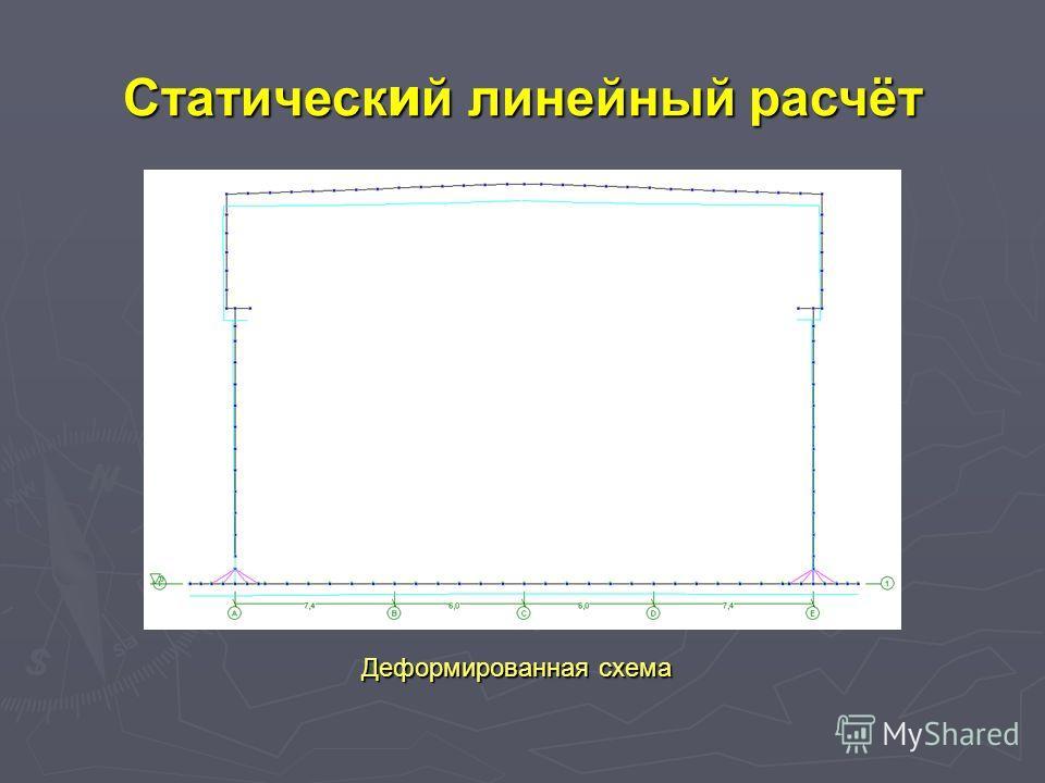 Деформированная схема Cтатическ и й линейный расчёт