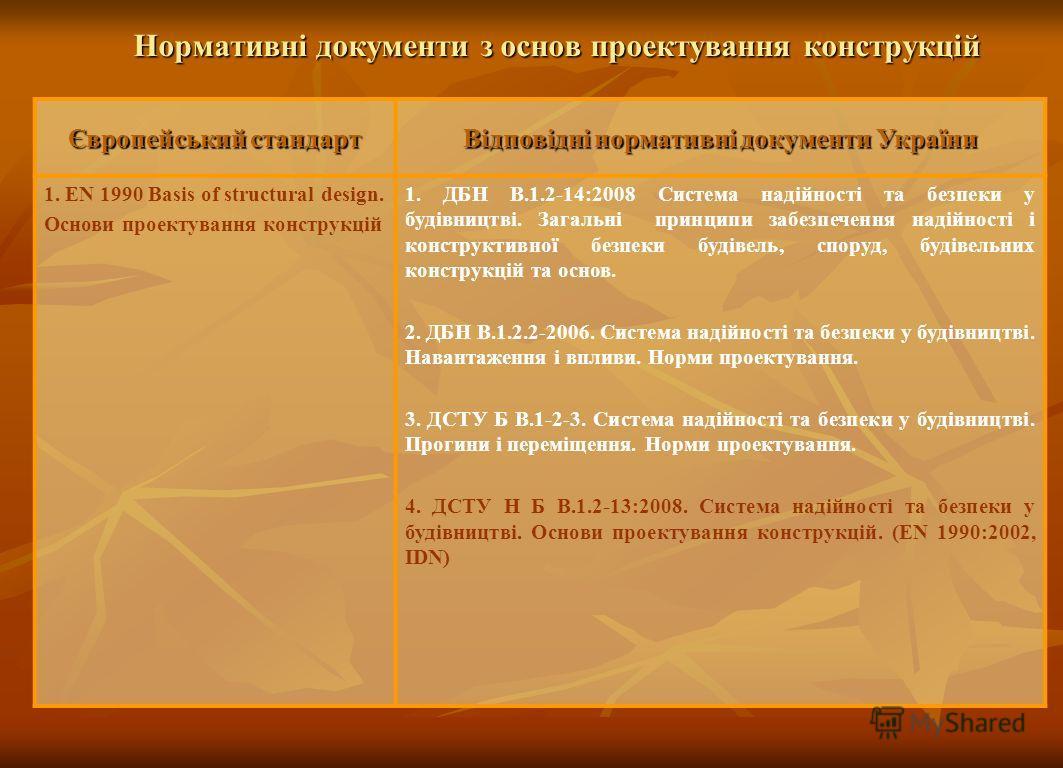НАЦІОНАЛЬНИЙ СТАНДАРТ УКРАЇНИ Система стандартизації та нормування в будівництві НАСТАНОВА EN 1990 ЄВРОКОД – ОСНОВИ ПРОЕКТУВАННЯ КОНСТРУКЦІЙ (EN 1990 EUROCODE – BASIS OF STRUCTURAL DESIGN) ДСТУ-Н Б В 1.2 - 13 :2008