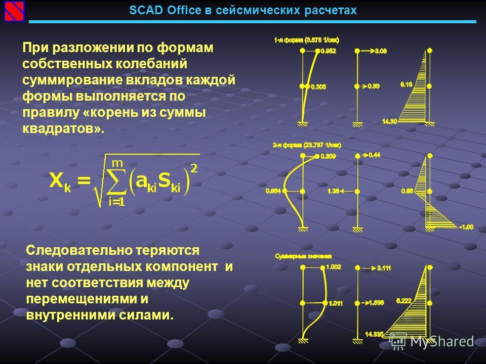 При разложении по формам собственных колебаний суммирование вкладов каждой формы выполняется по правилу «корень из суммы квадратов». SCAD Office в сейсмических расчетах Следовательно теряются знаки отдельных компонент и нет соответствия между перемещ