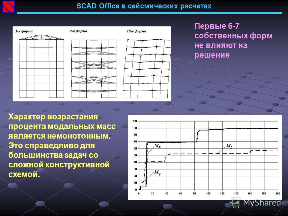 SCAD Office в сейсмических расчетах Первые 6-7 собственных форм не влияют на решение Характер возрастания процента модальных масс является немонотонным. Это справедливо для большинства задач со сложной конструктивной схемой.