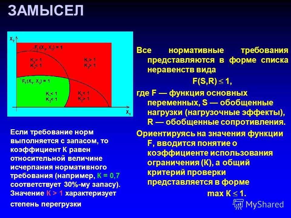 Все нормативные требования представляются в форме списка неравенств вида F(S,R) 1, где F функция основных переменных, S обобщенные нагрузки (нагрузочные эффекты), R обобщенные сопротивления. Ориентируясь на значения функции F, вводится понятие о коэф