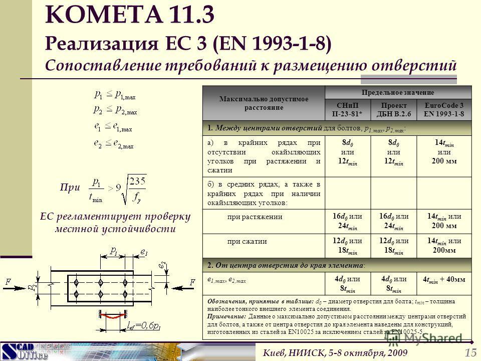 1515 КОМЕТА 11.3 Реализация ЕС 3 (EN 1993-1-8) Сопоставление требований к размещению отверстий Киев, НИИСК, 5-8 октября, 2009 Максимально допустимое расстояние Предельное значение СНиП II-23-81* Проект ДБН В.2.6 EuroCode 3 EN 1993-1-8 1. Между центра