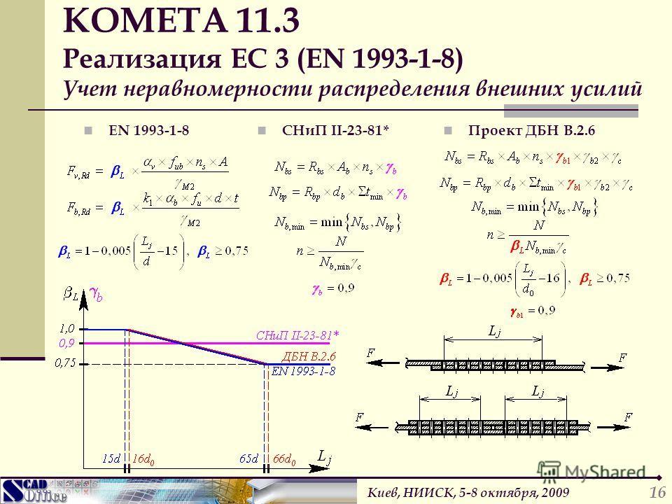 КОМЕТА 11.3 Реализация ЕС 3 (EN 1993-1-8) Учет неравномерности распределения внешних усилий 1616 Киев, НИИСК, 5-8 октября, 2009 EN 1993-1-8 СНиП II-23-81* Проект ДБН В.2.6