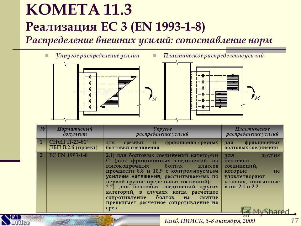 КОМЕТА 11.3 Реализация ЕС 3 (EN 1993-1-8) Распределение внешних усилий: сопоставление норм 1717 Упругое распределение усилий Пластическое распределение усилий Нормативный документ Упругое распределение усилий Пластическое распределение усилий 1 СНиП