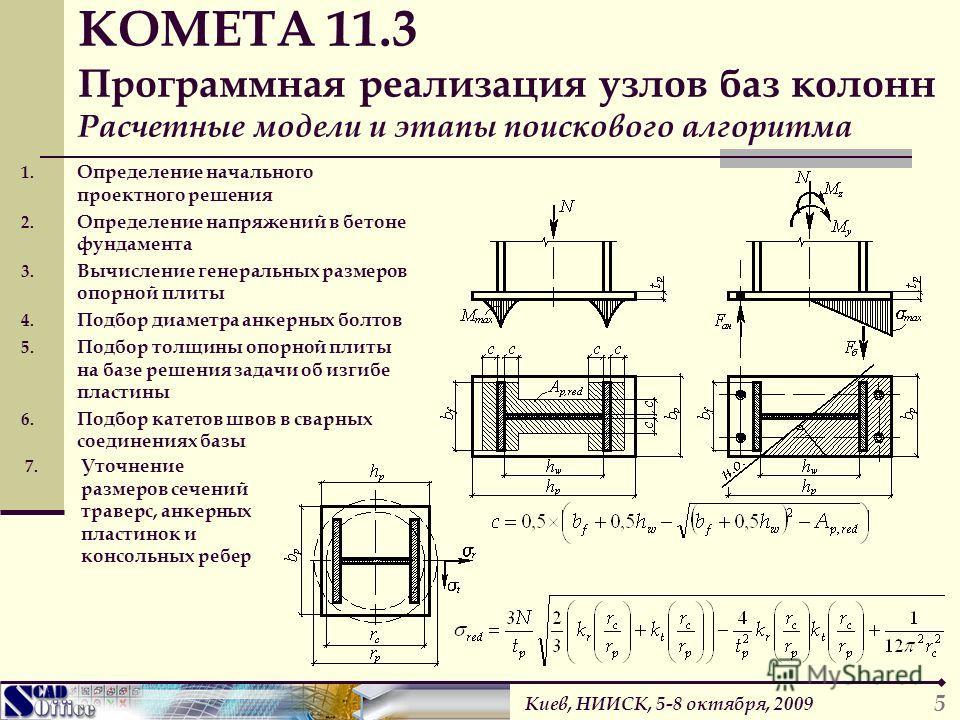 КОМЕТА 11.3 Программная реализация узлов баз колонн Расчетные модели и этапы поискового алгоритма 1. Определение начального проектного решения 2. Определение напряжений в бетоне фундамента 3. Вычисление генеральных размеров опорной плиты 4. Подбор ди