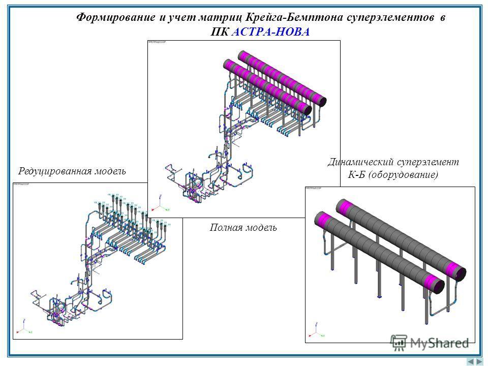 Формирование и учет матриц Крейга-Бемптона суперэлементов в ПК АСТРА-НОВА Редуцированная модель Динамический суперэлемент К-Б (оборудование) Полная модель
