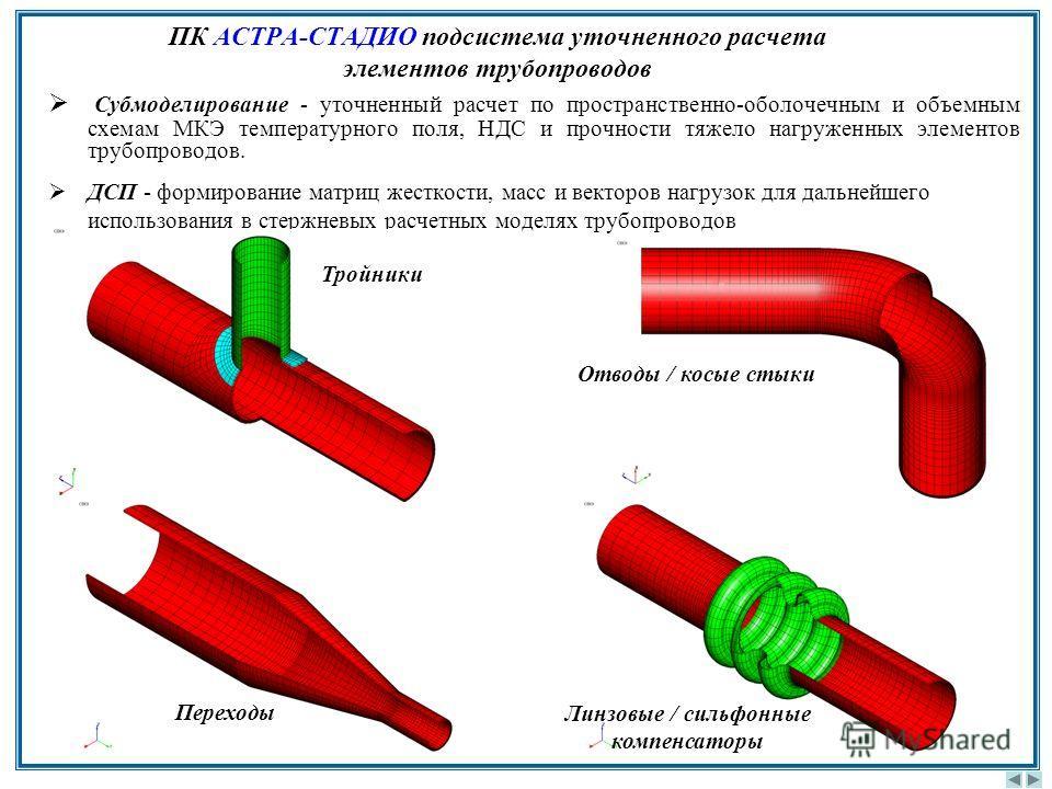 ПК АСТРА-СТАДИО подсистема уточненного расчета элементов трубопроводов Субмоделирование - уточненный расчет по пространственно-оболочечным и объемным схемам МКЭ температурного поля, НДС и прочности тяжело нагруженных элементов трубопроводов. ДСП - фо