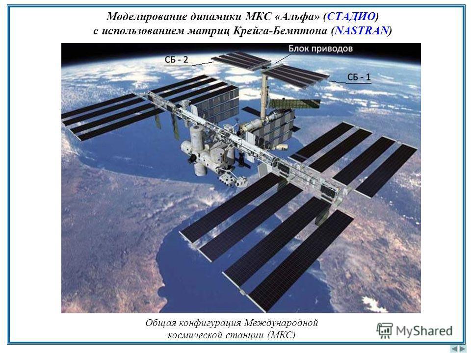 Моделирование динамики МКС «Альфа» (СТАДИО) с использованием матриц Крейга-Бемптона (NASTRAN) Общая конфигурация Международной космической станции (МКС)