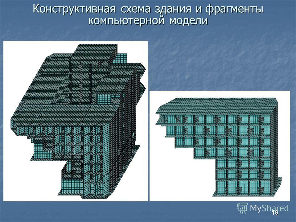 19 Конструктивная схема здания и фрагменты компьютерной модели