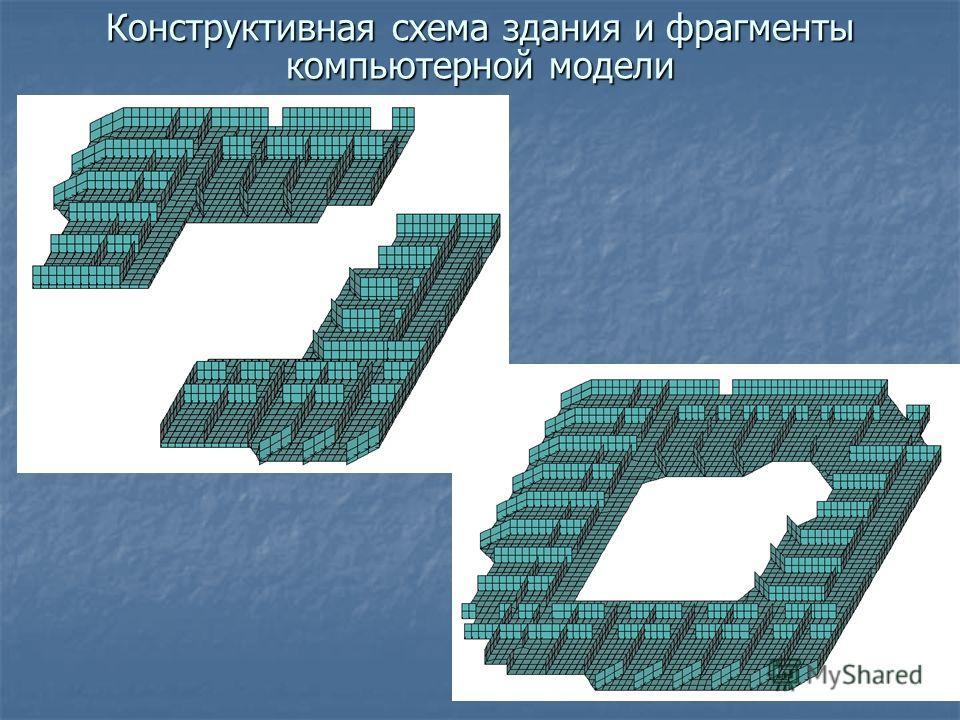 20 Конструктивная схема здания и фрагменты компьютерной модели