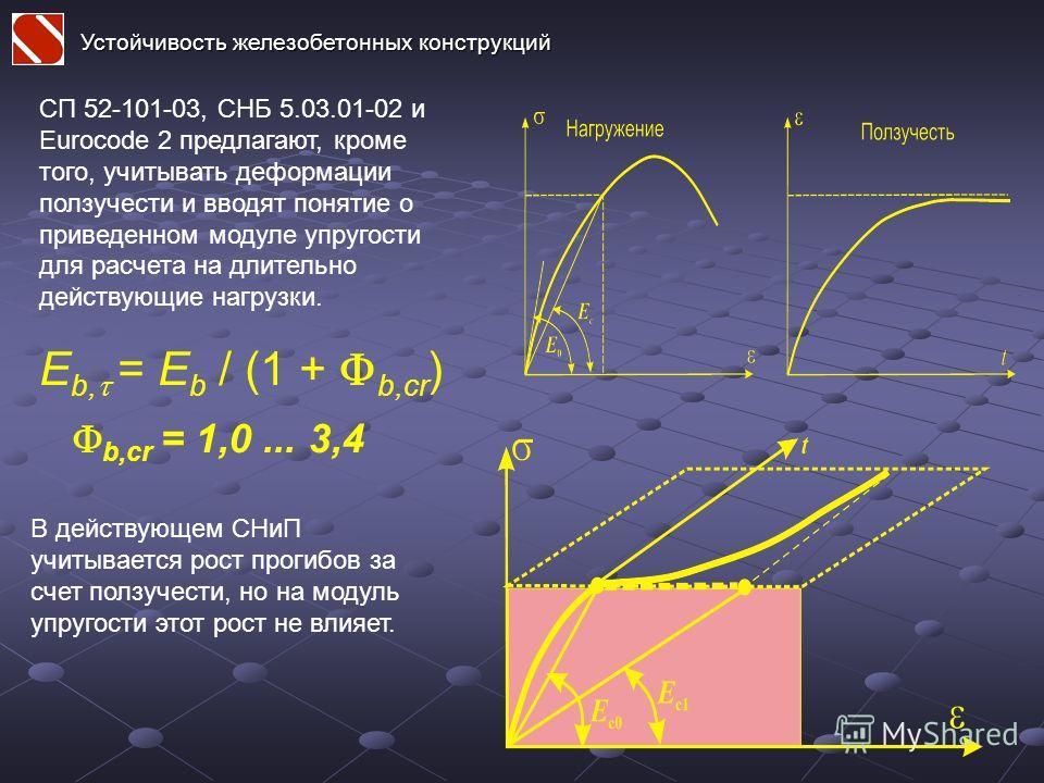 СП 52-101-03, СНБ 5.03.01-02 и Eurocode 2 предлагают, кроме того, учитывать деформации ползучести и вводят понятие о приведенном модуле упругости для расчета на длительно действующие нагрузки. E b, = E b / (1 + b,cr ) b,cr = 1,0... 3,4 Устойчивость ж