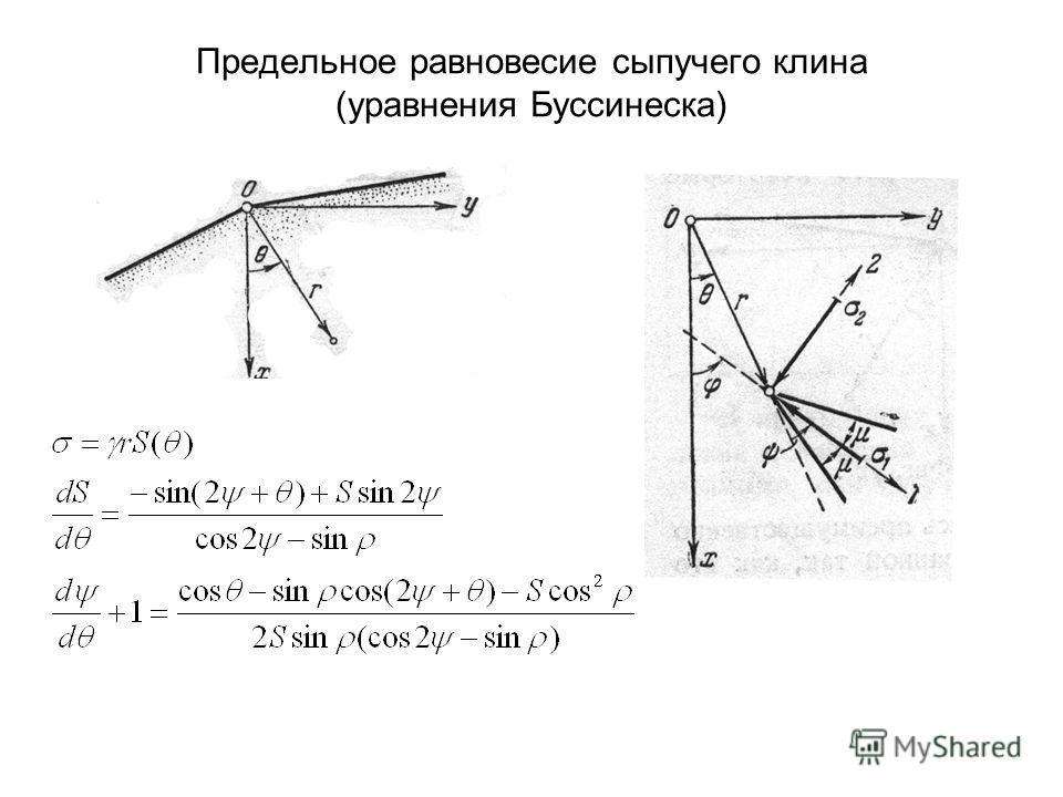 Предельное равновесие сыпучего клина (уравнения Буссинеска)