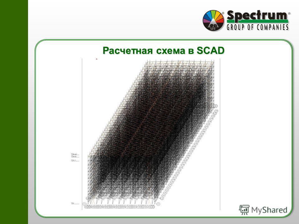 Расчетная схема в SCAD