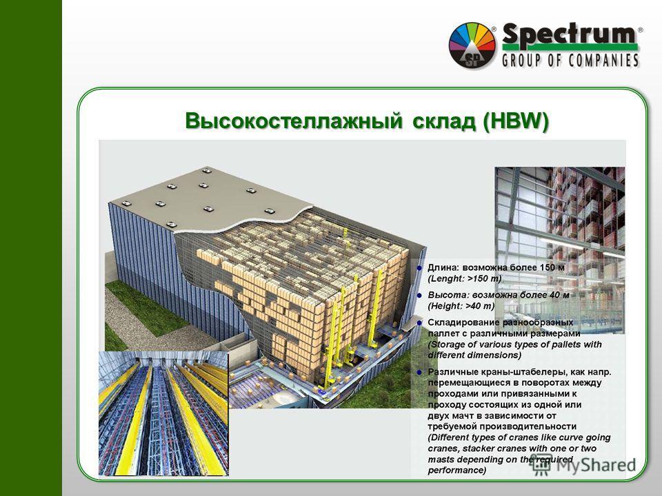Высокостеллажный склад (HBW)