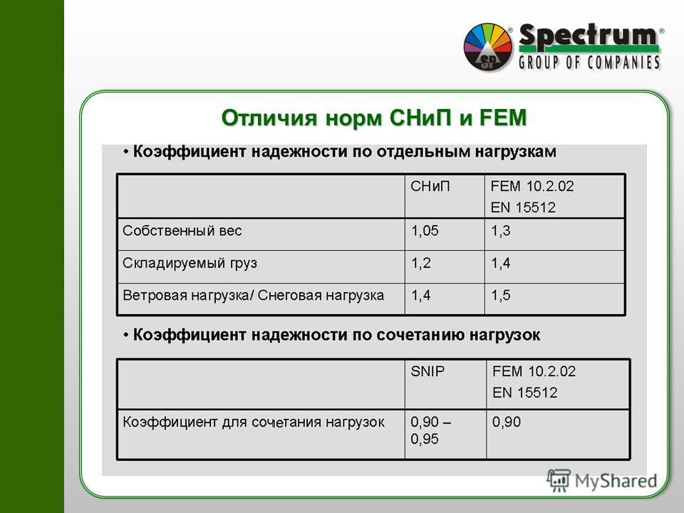 Отличия норм СНиП и FEM