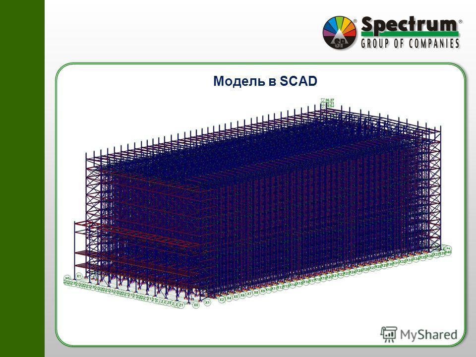 Модель в SCAD