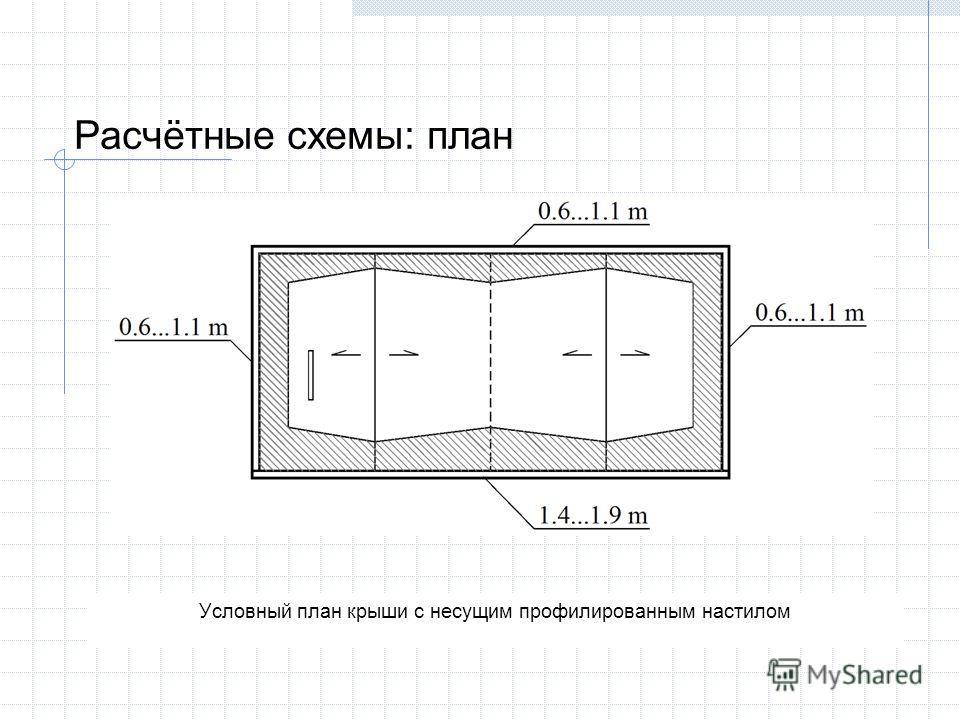 Условный план крыши с несущим профилированным настилом Расчётные схемы: план