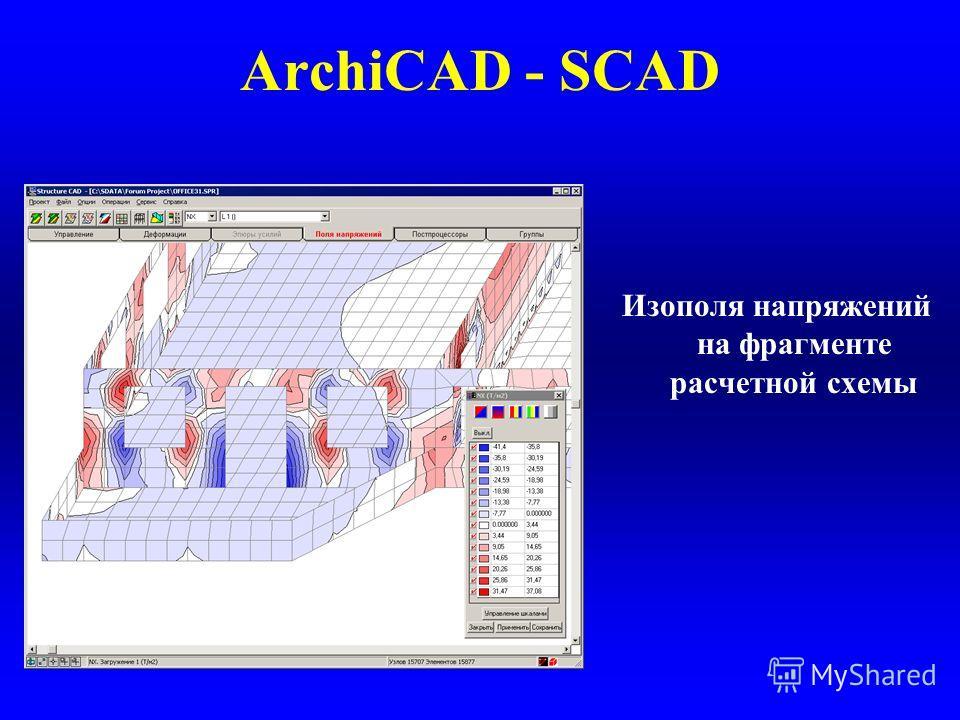 ArchiCAD - SCAD Изополя напряжений на фрагменте расчетной схемы