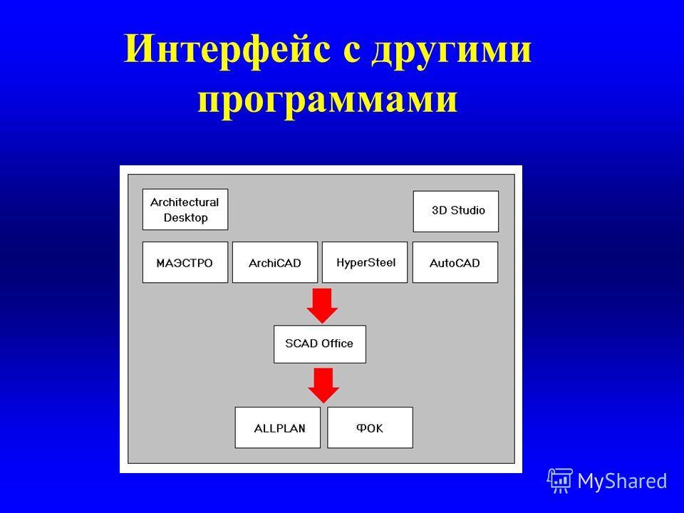 Интерфейс с другими программами