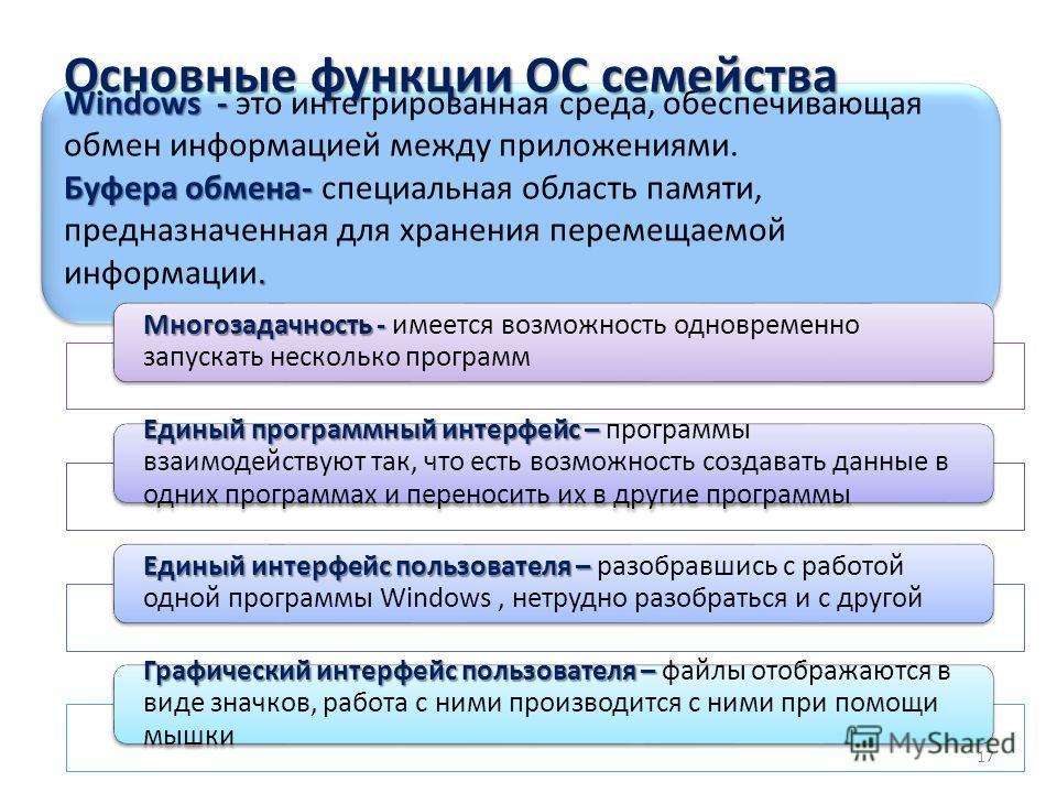 Windows - Windows - это интегрированная среда, обеспечивающая обмен информацией между приложениями. Буфера обмена-. Буфера обмена- специальная область памяти, предназначенная для хранения перемещаемой информации. Windows - Windows - это интегрированн