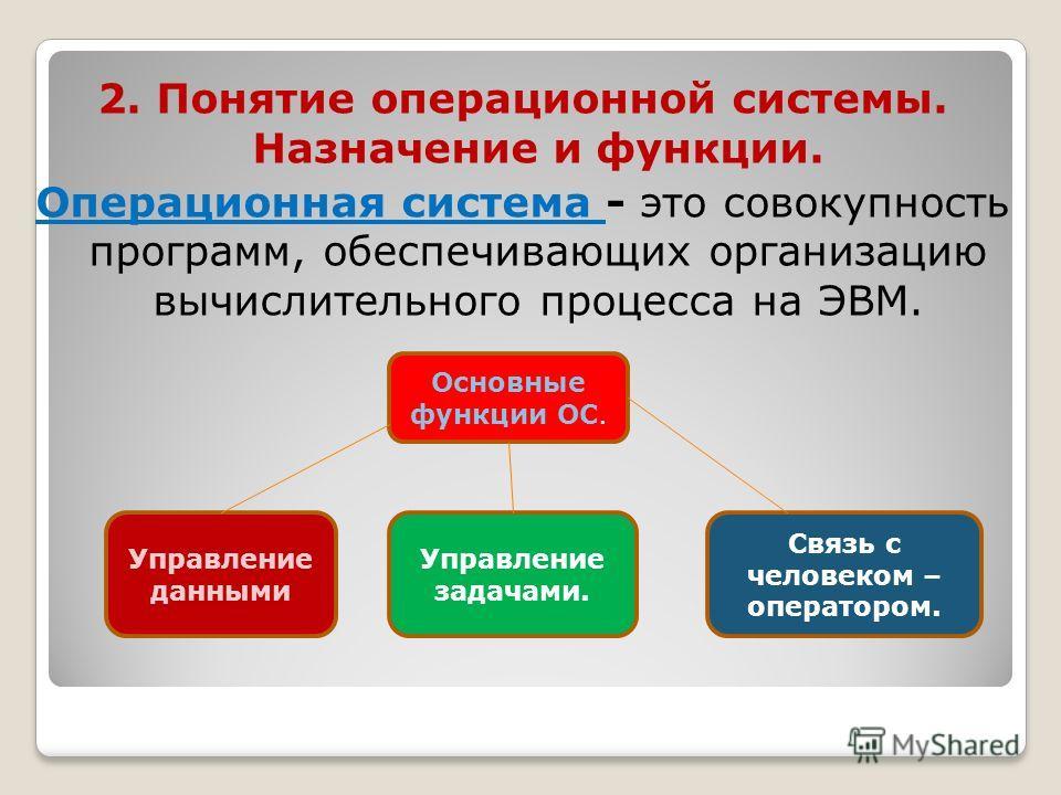 2. Понятие операционной системы. Назначение и функции. Операционная система - это совокупность программ, обеспечивающих организацию вычислительного процесса на ЭВМ. Основные функции ОС. Управление данными Управление задачами. Связь с человеком – опер