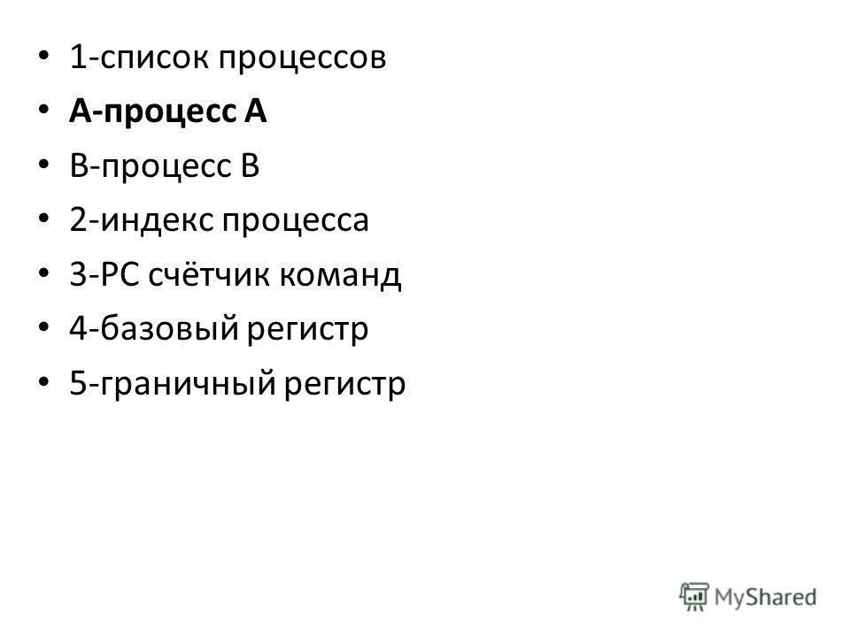 1-список процессов А-процесс А В-процесс В 2-индекс процесса 3-PC счётчик команд 4-базовый регистр 5-граничный регистр