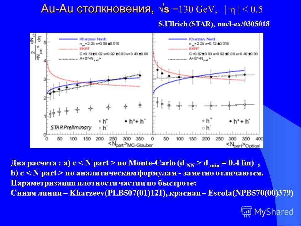 Аu-Аu столкновения, s Аu-Аu столкновения, s =130 GeV, | | < 0.5 S.Ullrich (STAR), nucl-ex/0305018 Два расчета : a) с по Monte-Carlo (d NN > d min = 0.4 fm), b) с по аналитическим формулам - заметно отличаются. Параметризация плотности частиц по быстр